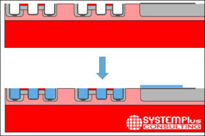 SP19449-SiC MOSFET Comparison 2019_3_logo