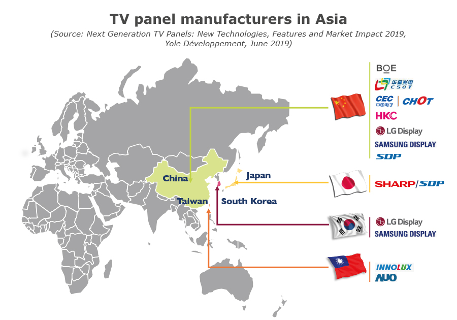 YD19023-TV Panel manufacturers in Asia