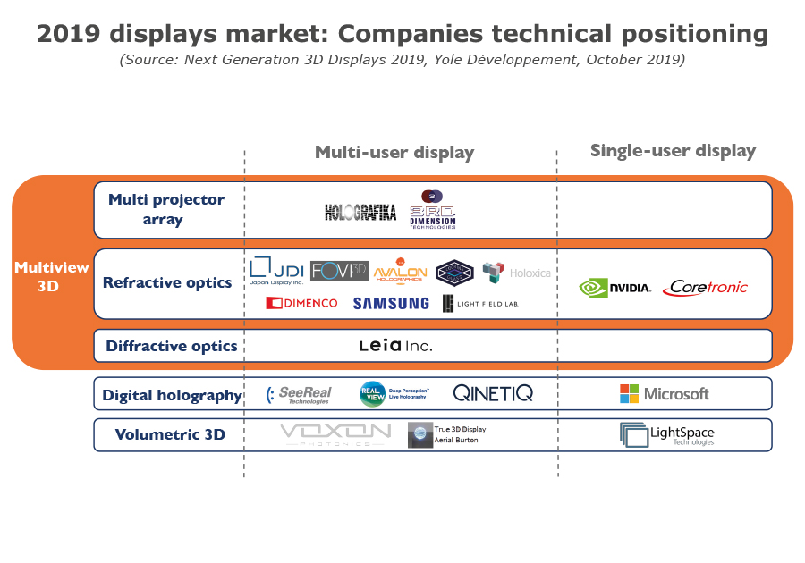 YD19048-2019 displays market-technical positioning