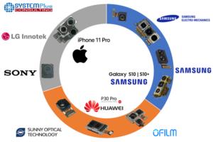SP20470-Camera Module Overview breakdown