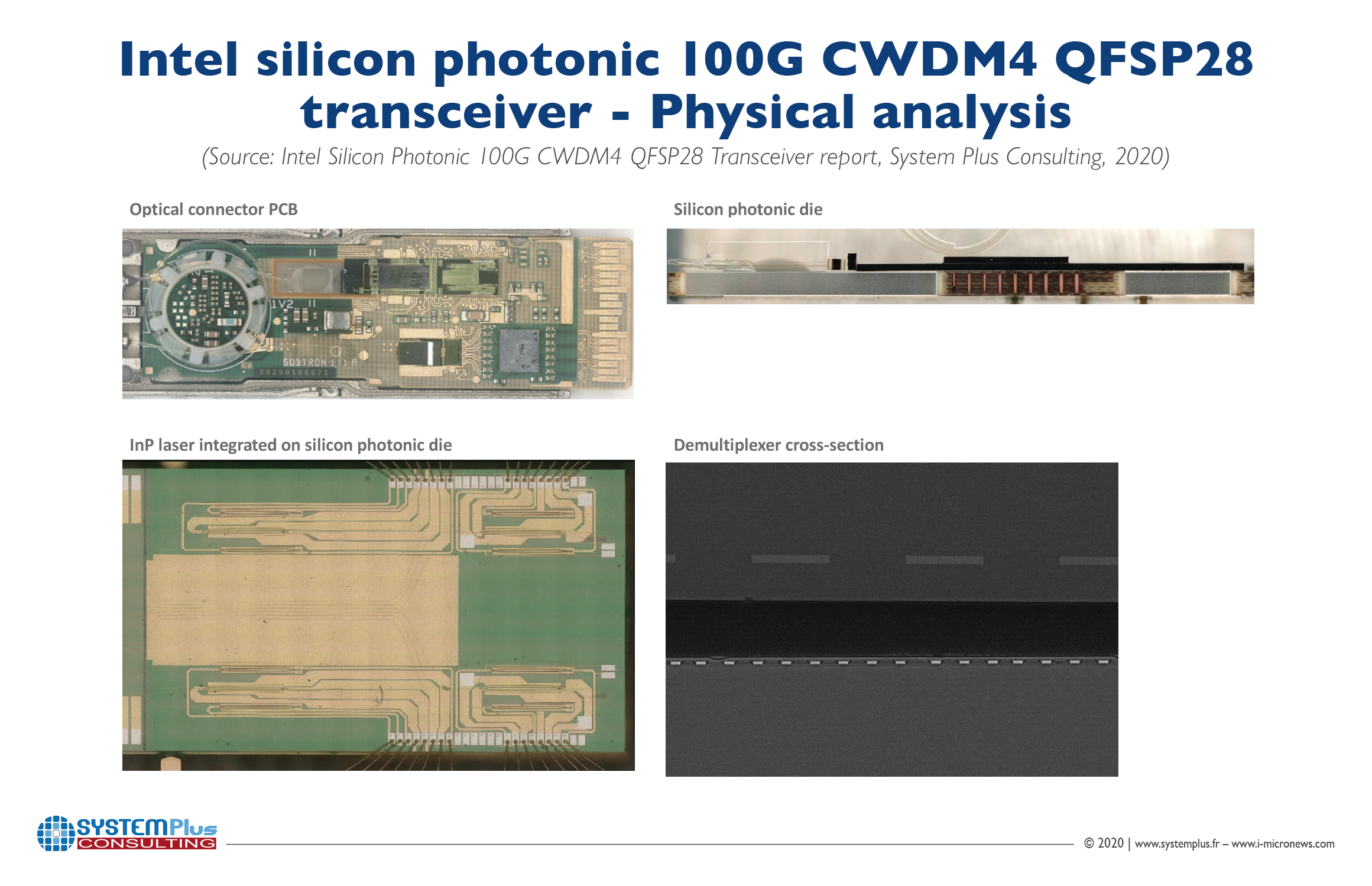 ILLUS_INTEL_SILICON_PHOTONICS_Transceivers_SYSTEMPLUSCONSULTING_May2020