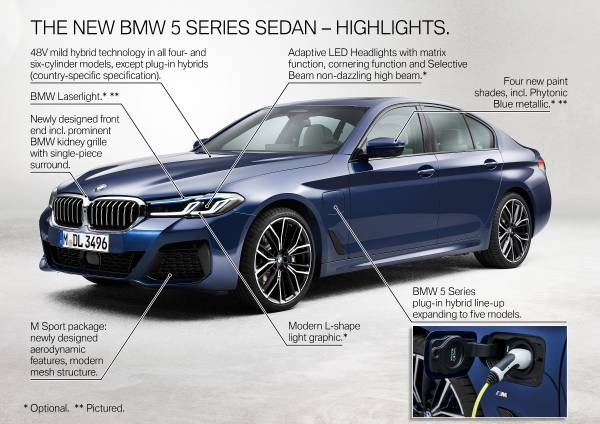 The New Bmw 5 Series With 48v Mild Hybrid Technology I Micronews