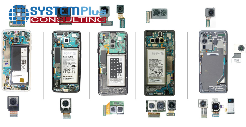 Camera Module Suplier Comparison 2020 - System Plus Consulting