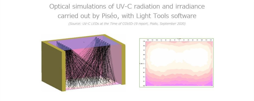Optical Simulations of UV-C radiation and irradiance_Piséo