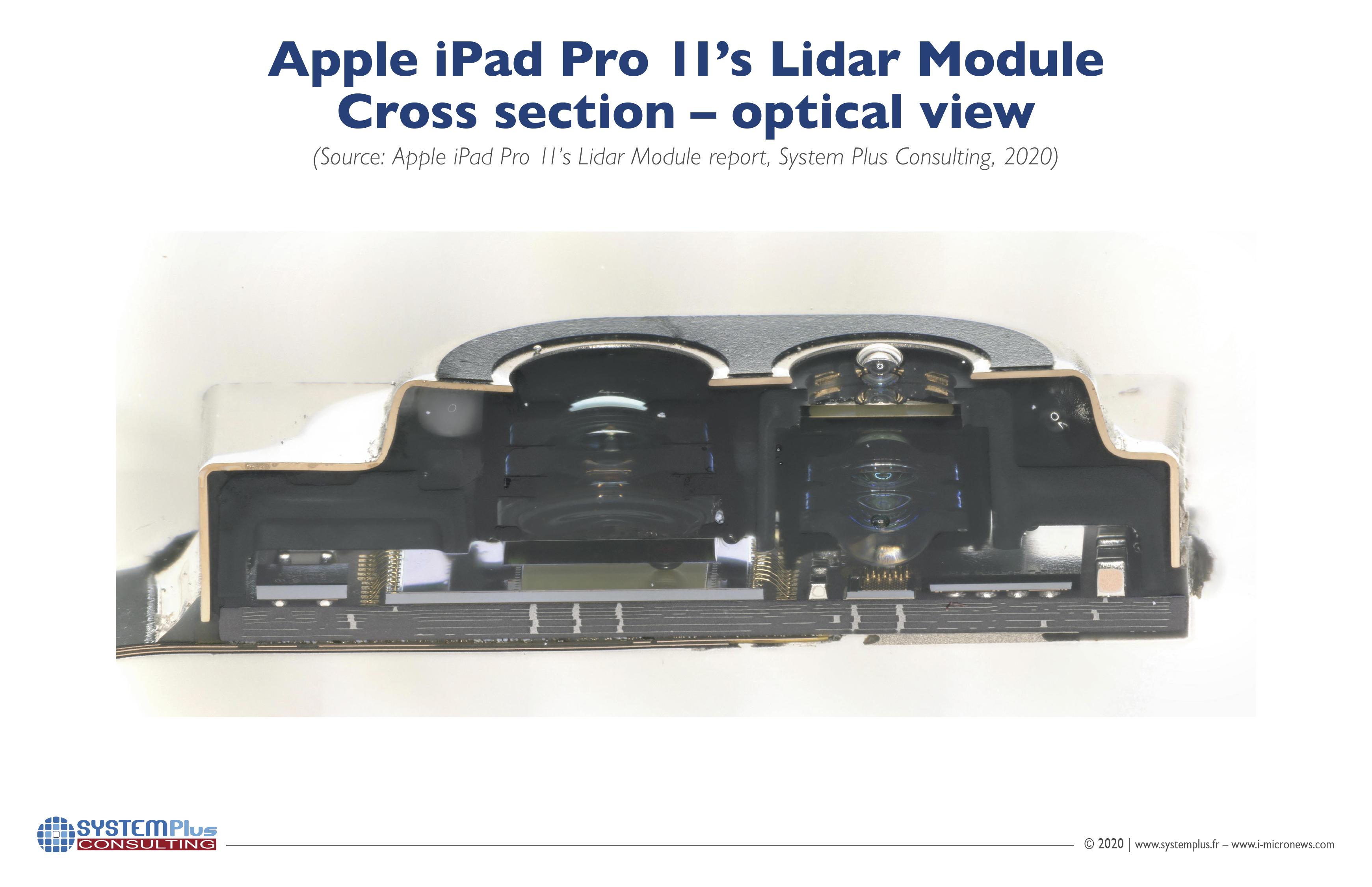 ILLUS_APPLE_IPAD_PRO_LIDAR_MODULE_CrossSectionOpticalView_SystemPlusConsulting_Oct2020