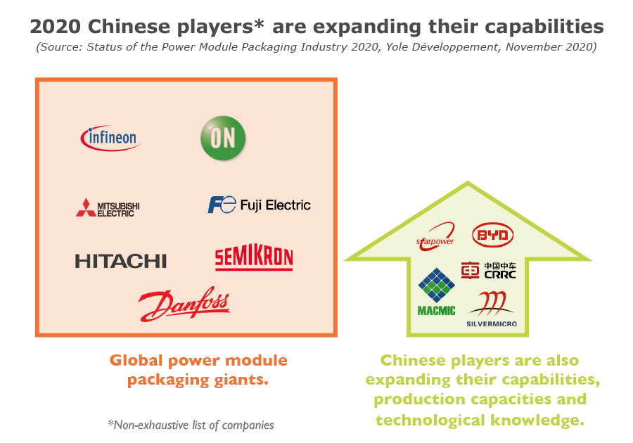 2020 Chinese players are expanding their capabilities