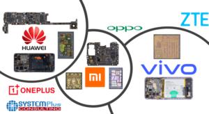 SP20524 - Main Companies