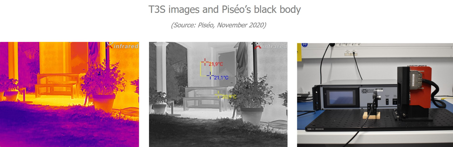 T3S images and Piséo's black body