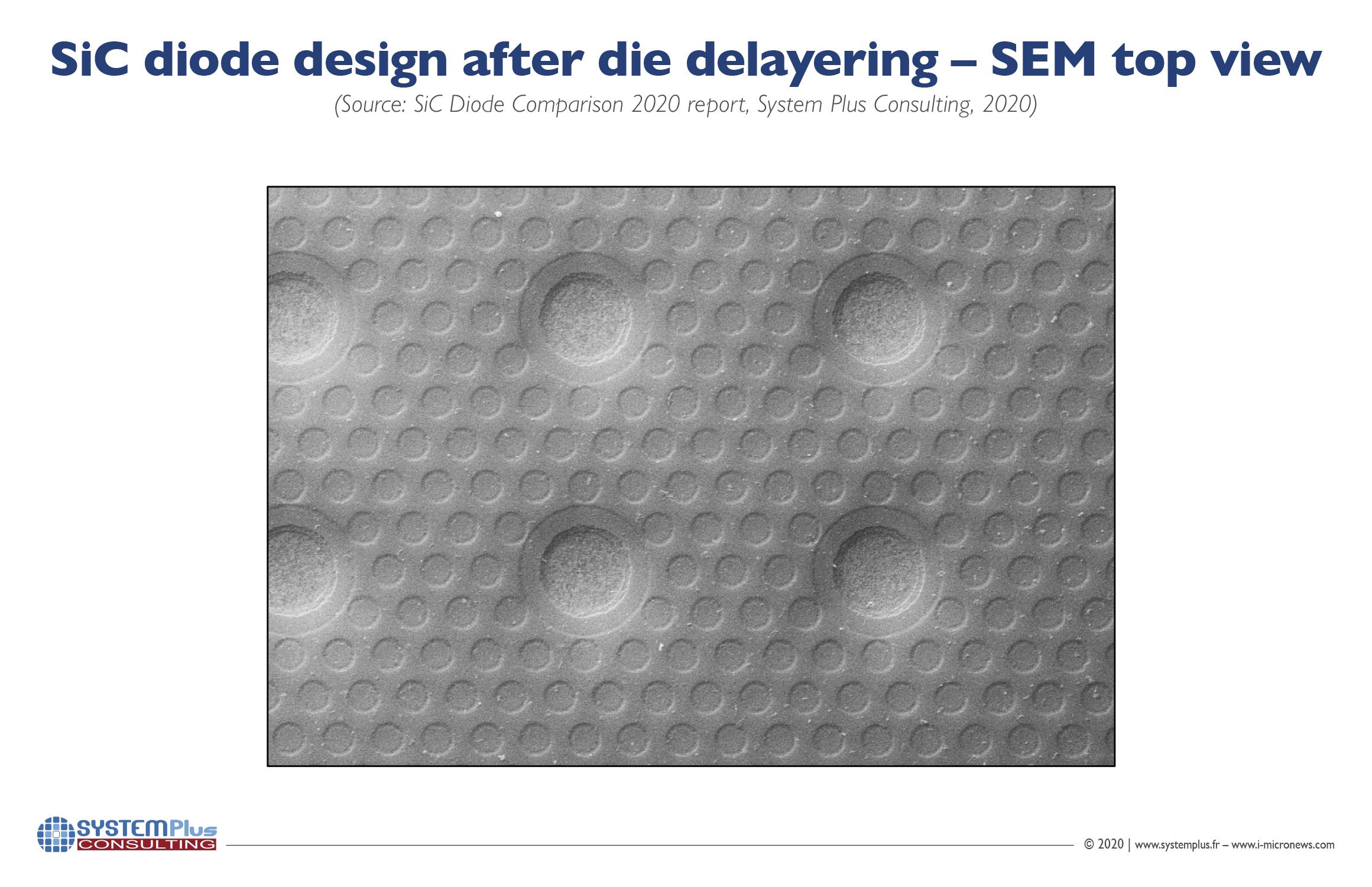 ILLUS_SiC_Diodes_Design_SEM_TopView_SYSTEMPLUSCONSULTING_Nov2020