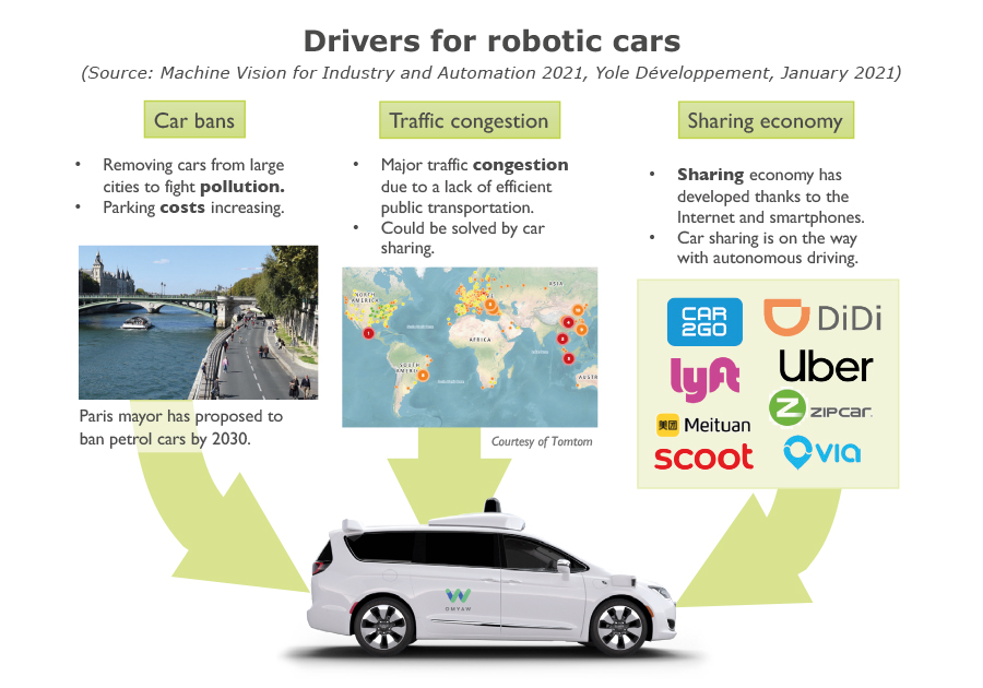 YINTR21135-Drivers for robotic cars
