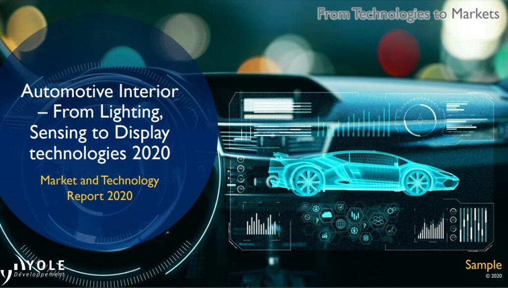 Cover - Automotive Interior – From Lighting, Sensing to Display Technologies 2020