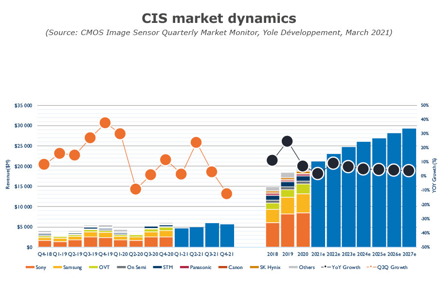 YINTM21155Q1-CIS Market dynamics - CIS Monitor Q1 2021