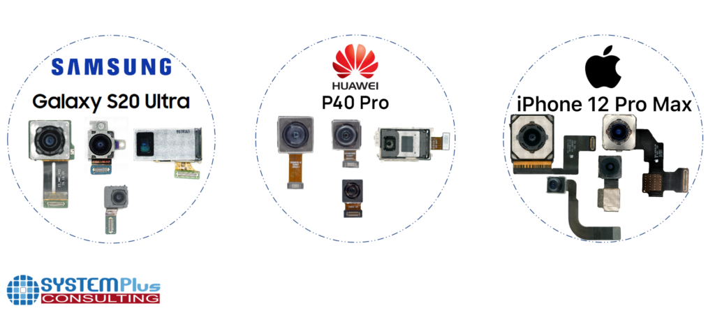 Camera Module Comparison 2021 Vol.1 - Flagships 2020 - Samsung Huawei Apple - System Plus Consulting