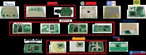 Automotive Radar Comparison 2021 - RF Board large - System Plus Consulting